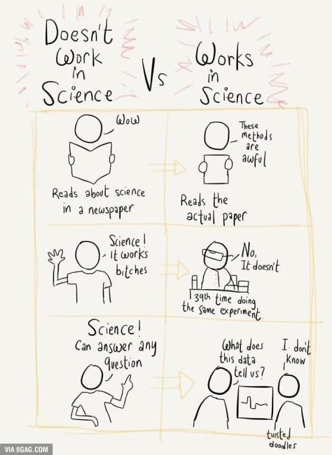 scienceWorldProblems
